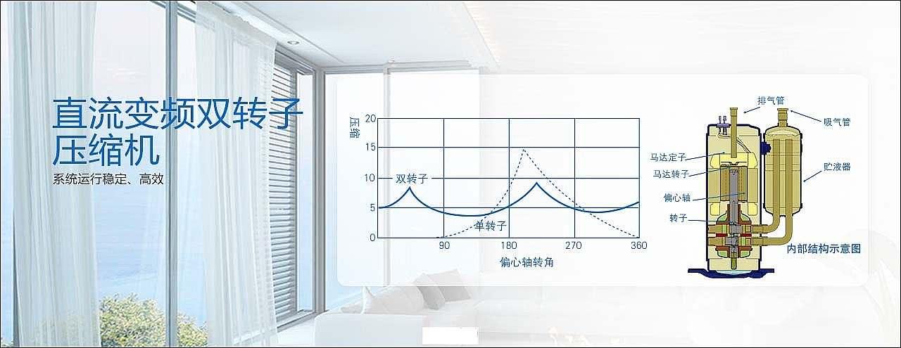 郑州三菱空调