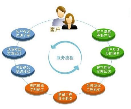 河南必威体育备用网址客户端